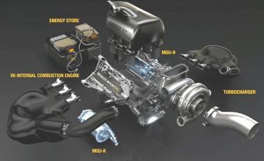 F1: az uj V6-os motor felépítése. Nagyobb képért klikk a képre.